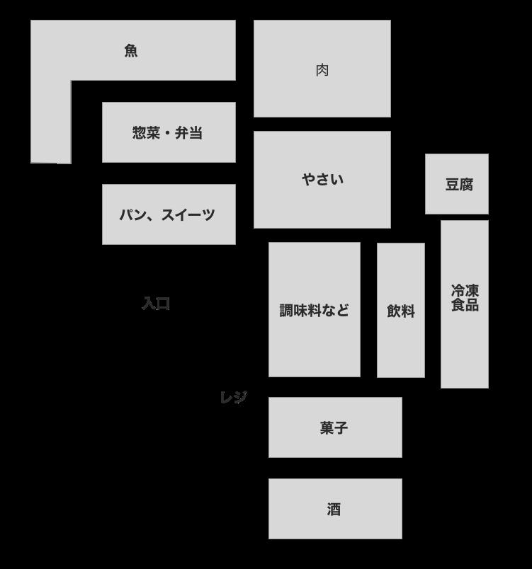 f:id:YusukeIwaki:20190727000925p:plain
