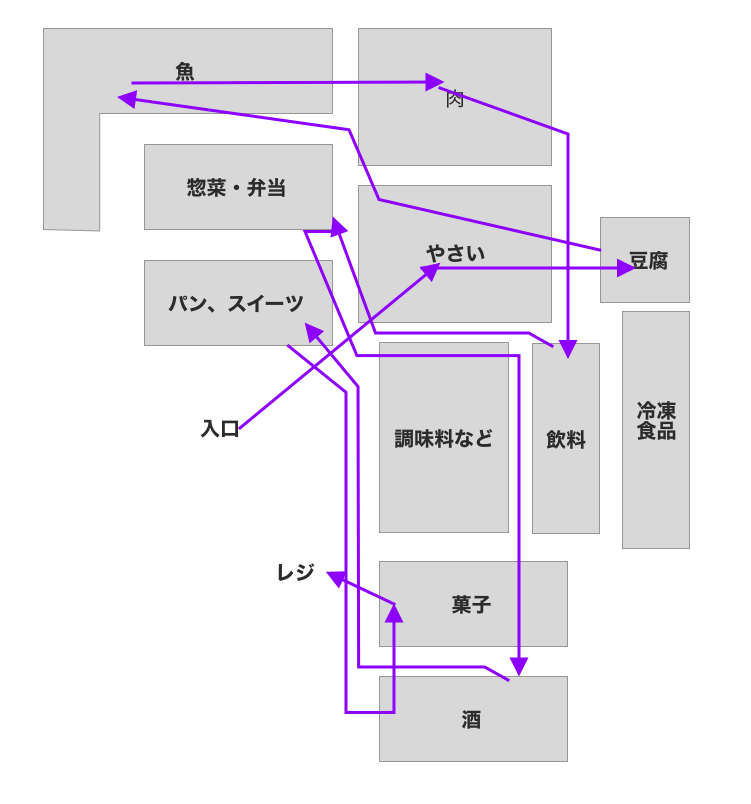 f:id:YusukeIwaki:20190727001237p:plain