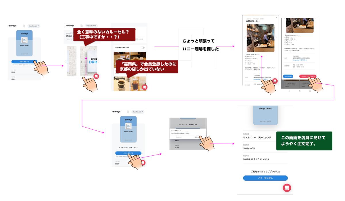 f:id:YusukeIwaki:20191006154530p:plain