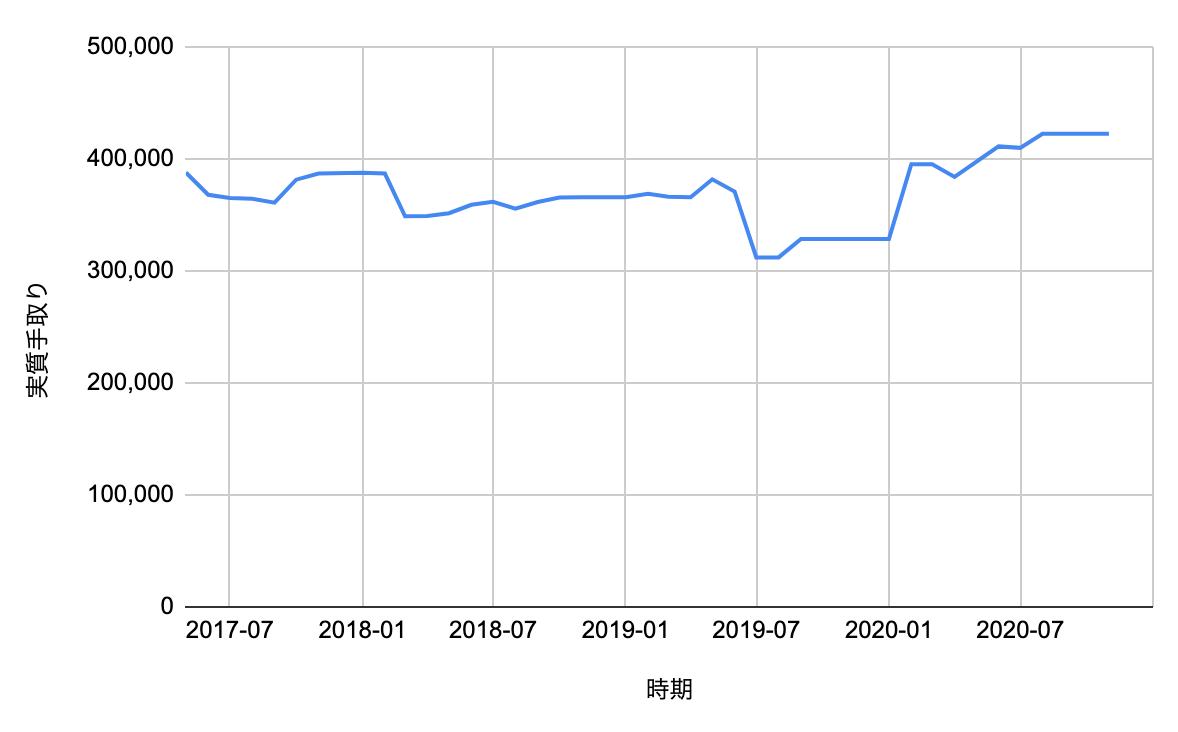 f:id:YusukeIwaki:20201231155421p:plain