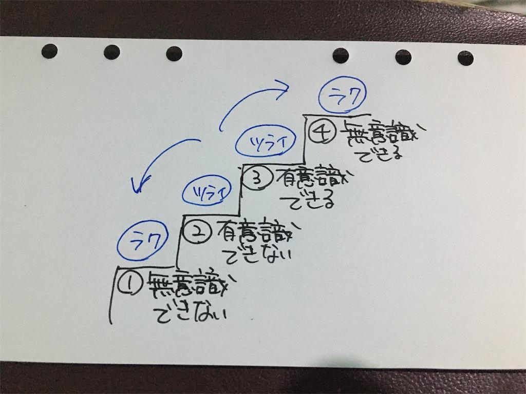 f:id:YusukeOishi:20200123130246j:image