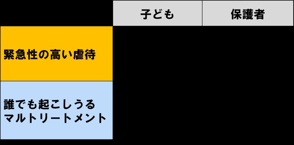 f:id:Yusuke_Ohashi:20181003190155p:plain