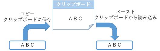 f:id:YutaKa:20200121125825p:plain