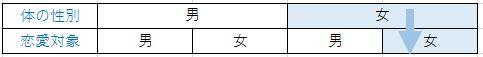 f:id:YutoKatagami:20160624013502j:plain