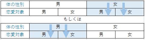 f:id:YutoKatagami:20160624013542j:plain