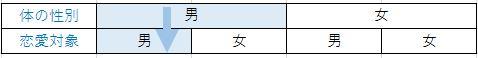 f:id:YutoKatagami:20160624013600j:plain