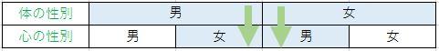 f:id:YutoKatagami:20160624013617j:plain