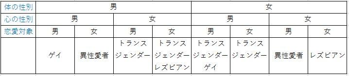 f:id:YutoKatagami:20160624014917j:plain