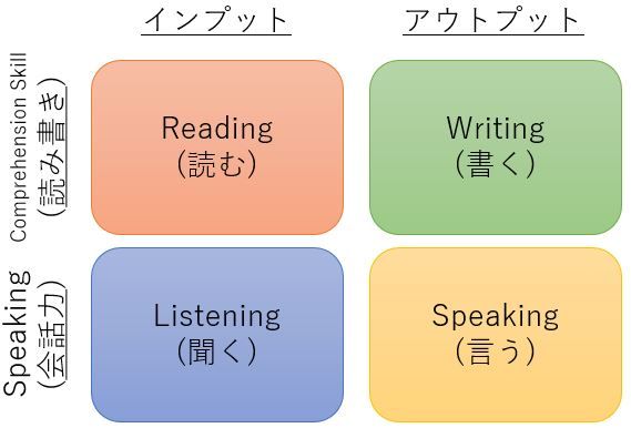 f:id:YutoKatagami:20160705011135j:plain