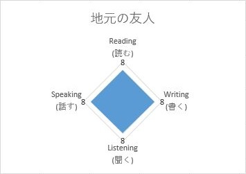 f:id:YutoKatagami:20160706181521j:plain
