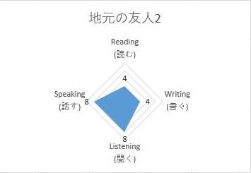 f:id:YutoKatagami:20160706181529j:plain