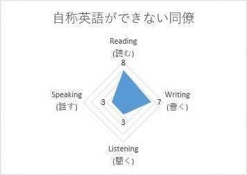 f:id:YutoKatagami:20160706181604j:plain