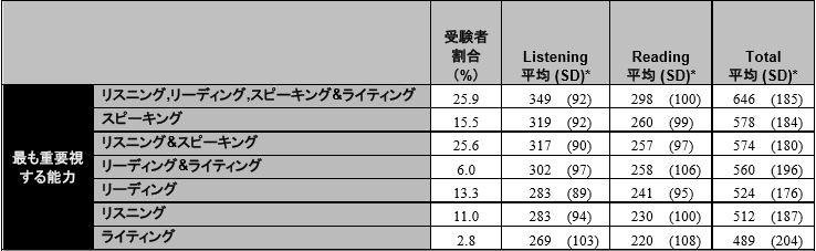 f:id:YutoKatagami:20160709031819j:plain