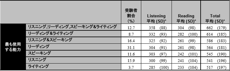 f:id:YutoKatagami:20160709032525j:plain