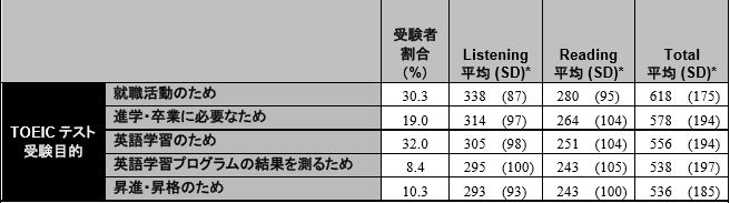 f:id:YutoKatagami:20160709033033j:plain