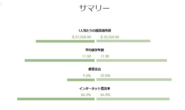 f:id:YutoKatagami:20160720195840p:plain
