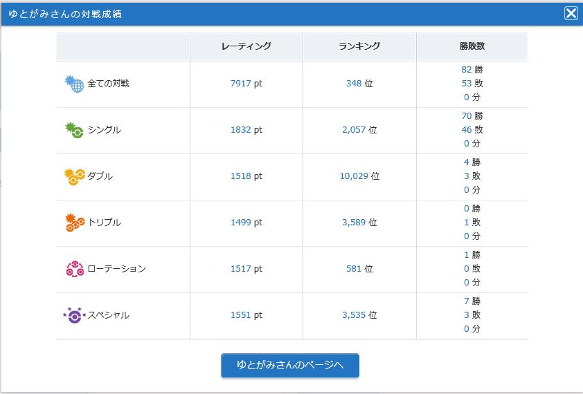 f:id:YutoOgura:20160916142641p:plain