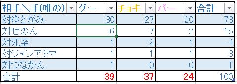 f:id:YutoOgura:20171224002712p:plain