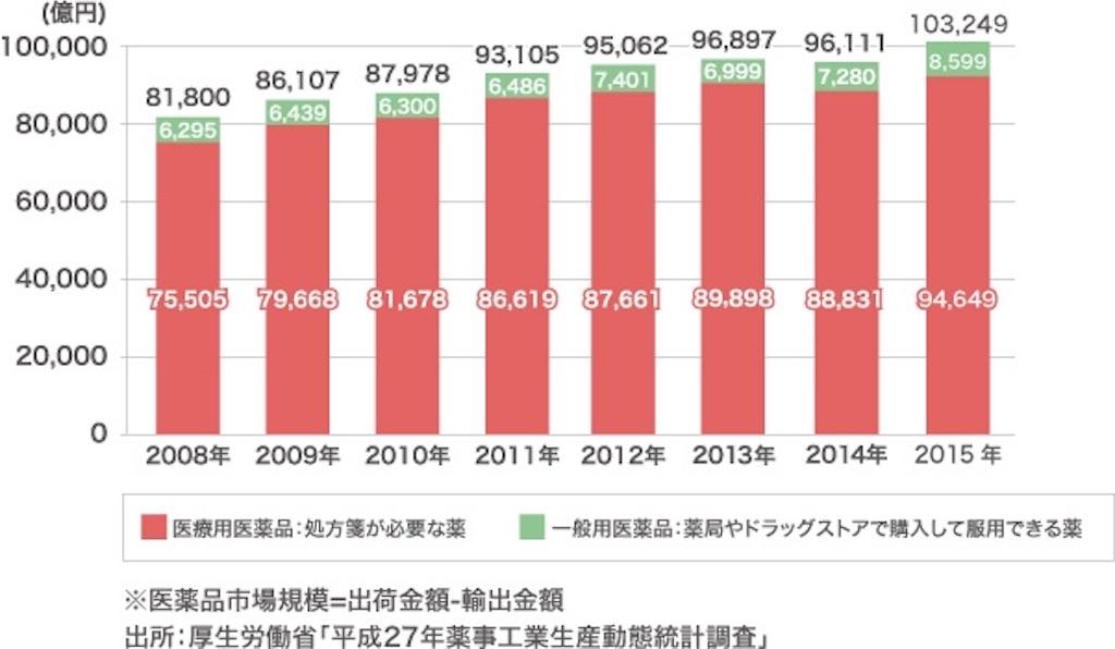 f:id:Yutori1379:20171130192434j:image