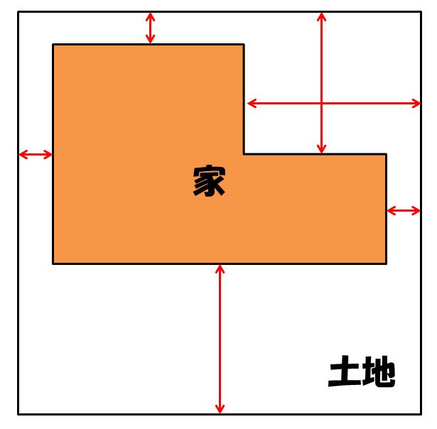 f:id:YutoriPaPa:20181127090402p:plain