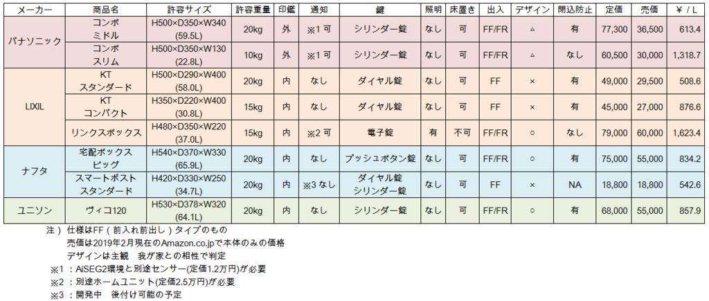 f:id:YutoriPaPa:20190212143123p:plain