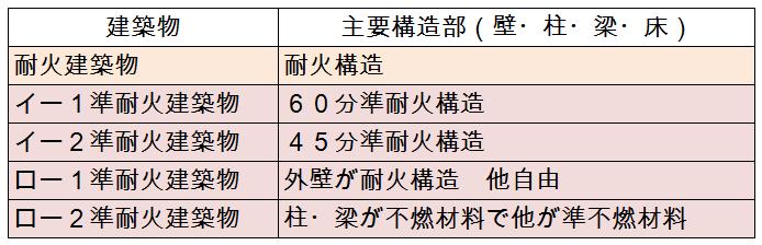 f:id:YutoriPaPa:20190307134651p:plain