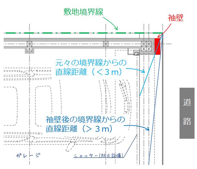 f:id:YutoriPaPa:20190308135944p:plain