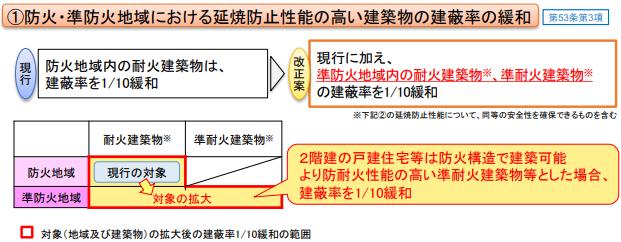 f:id:YutoriPaPa:20190308173130p:plain