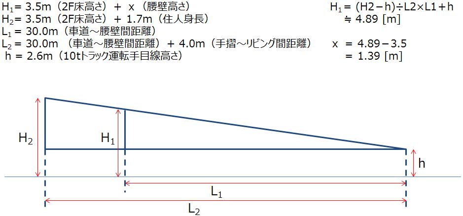 f:id:YutoriPaPa:20190328171201p:plain