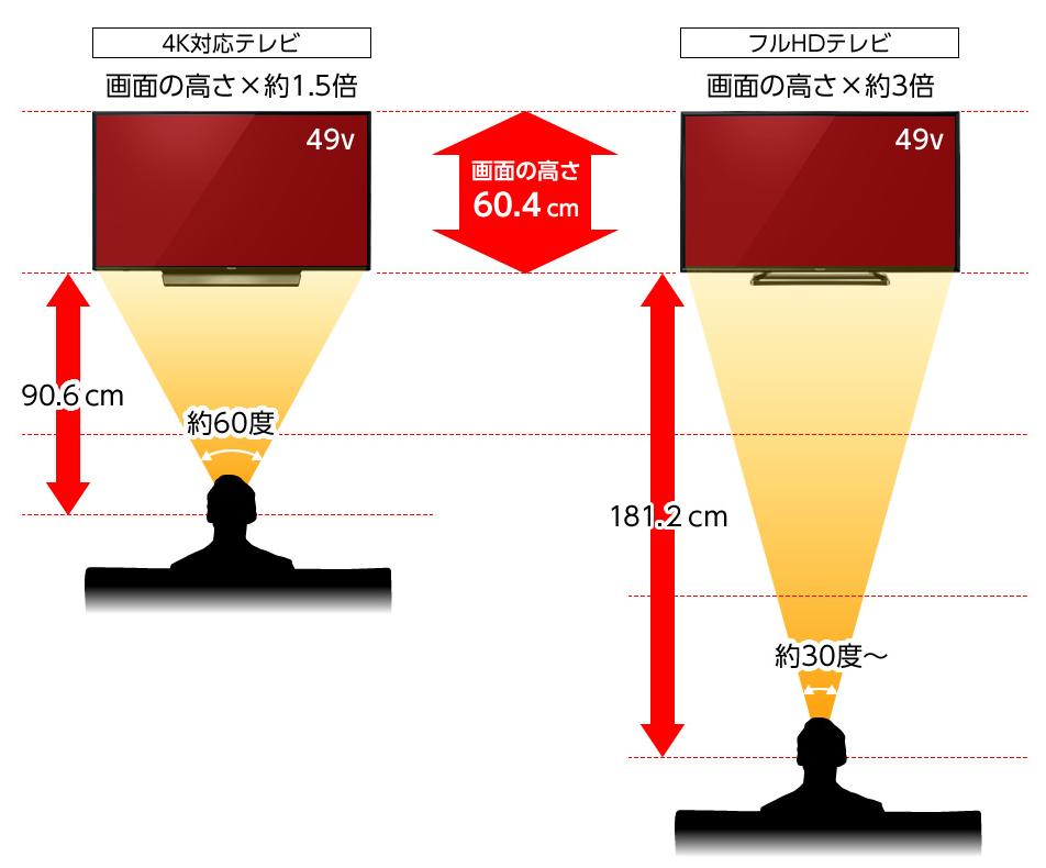 f:id:YutoriPaPa:20190608090232p:plain