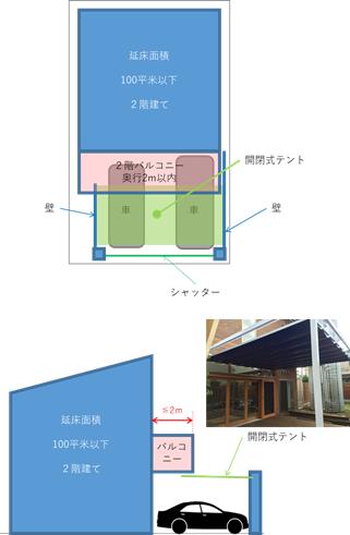 f:id:YutoriPaPa:20191101143008p:plain