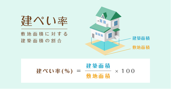 f:id:YutoriPaPa:20191213101939p:plain