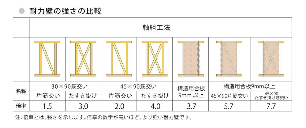 f:id:YutoriPaPa:20200707095659p:plain