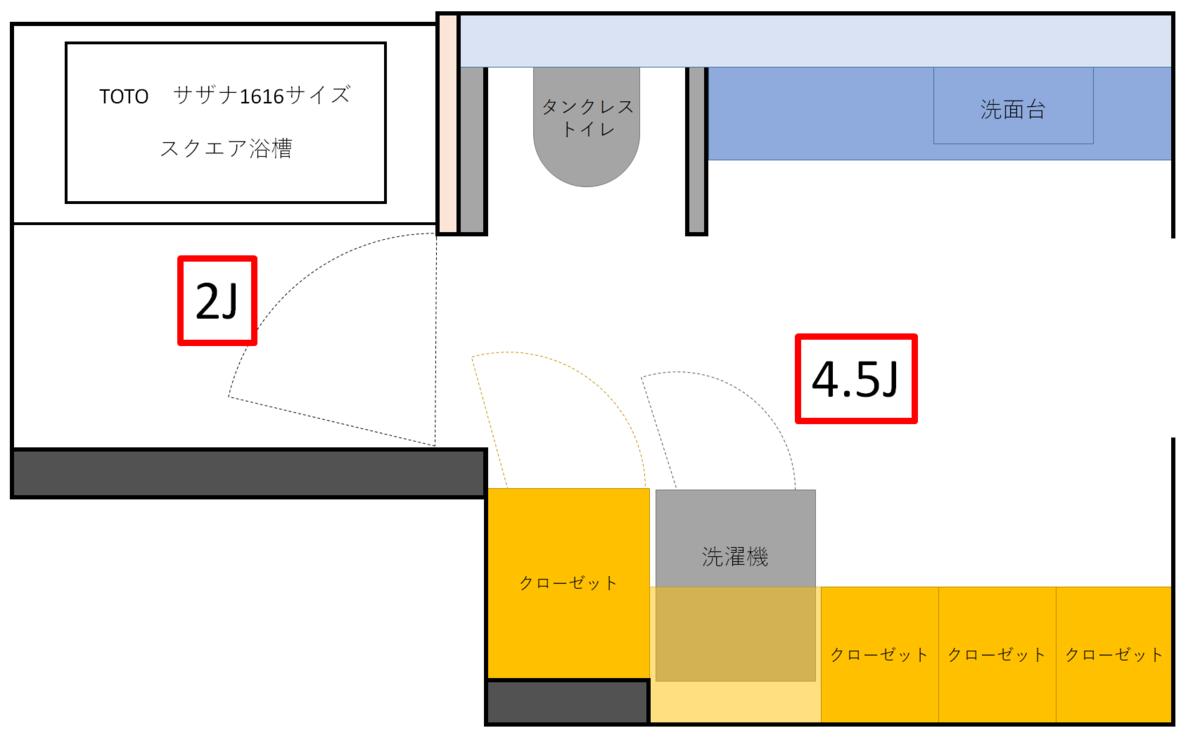f:id:YutoriPaPa:20200713183807p:plain
