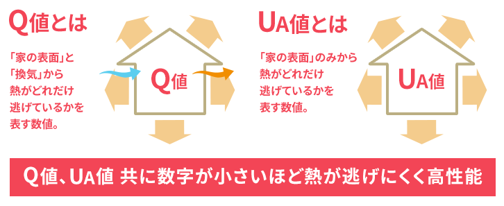 f:id:YutoriPaPa:20200718191416p:plain