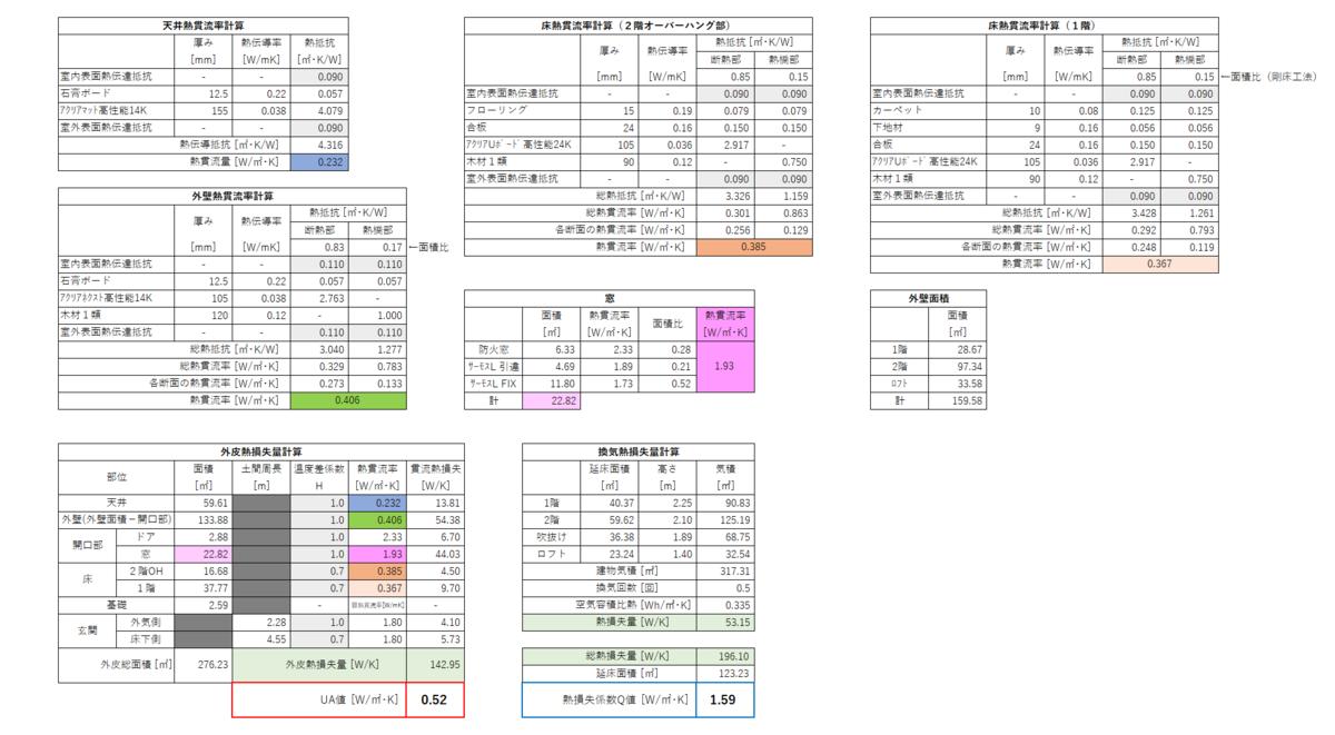 f:id:YutoriPaPa:20200721160619p:plain