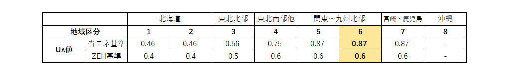 f:id:YutoriPaPa:20200721160709p:plain