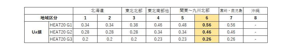 f:id:YutoriPaPa:20200721160807p:plain