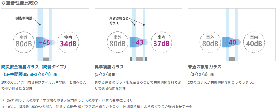 f:id:YutoriPaPa:20200722162952p:plain