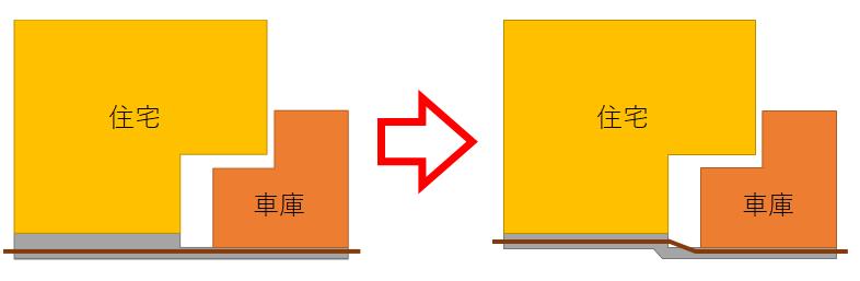 f:id:YutoriPaPa:20200825132427p:plain