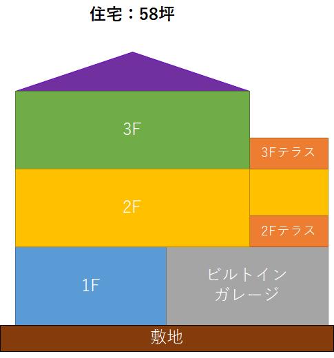 f:id:YutoriPaPa:20210113115754p:plain