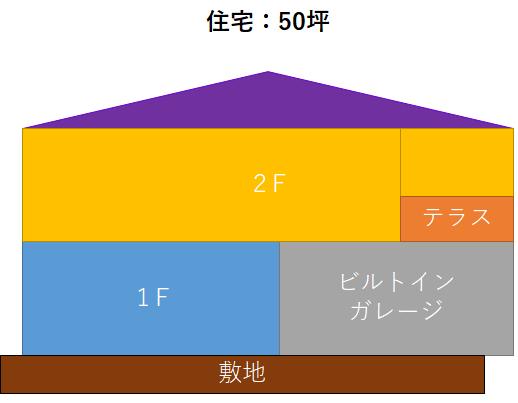 f:id:YutoriPaPa:20210113115840p:plain