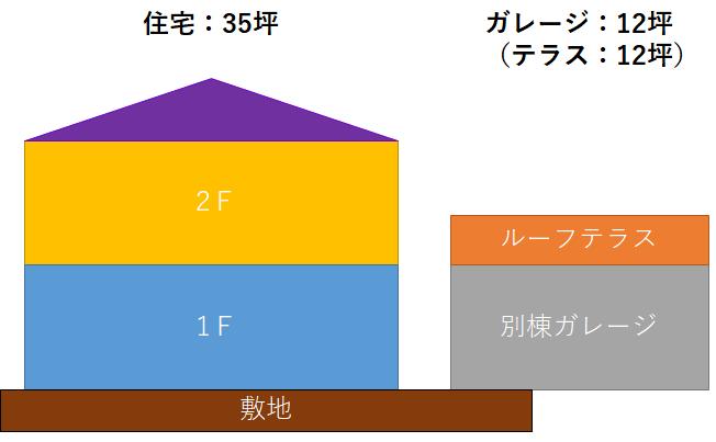 f:id:YutoriPaPa:20210113115926p:plain