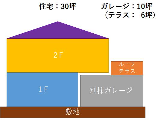f:id:YutoriPaPa:20210113120008p:plain