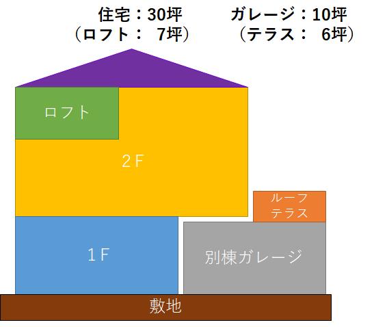 f:id:YutoriPaPa:20210113120040p:plain