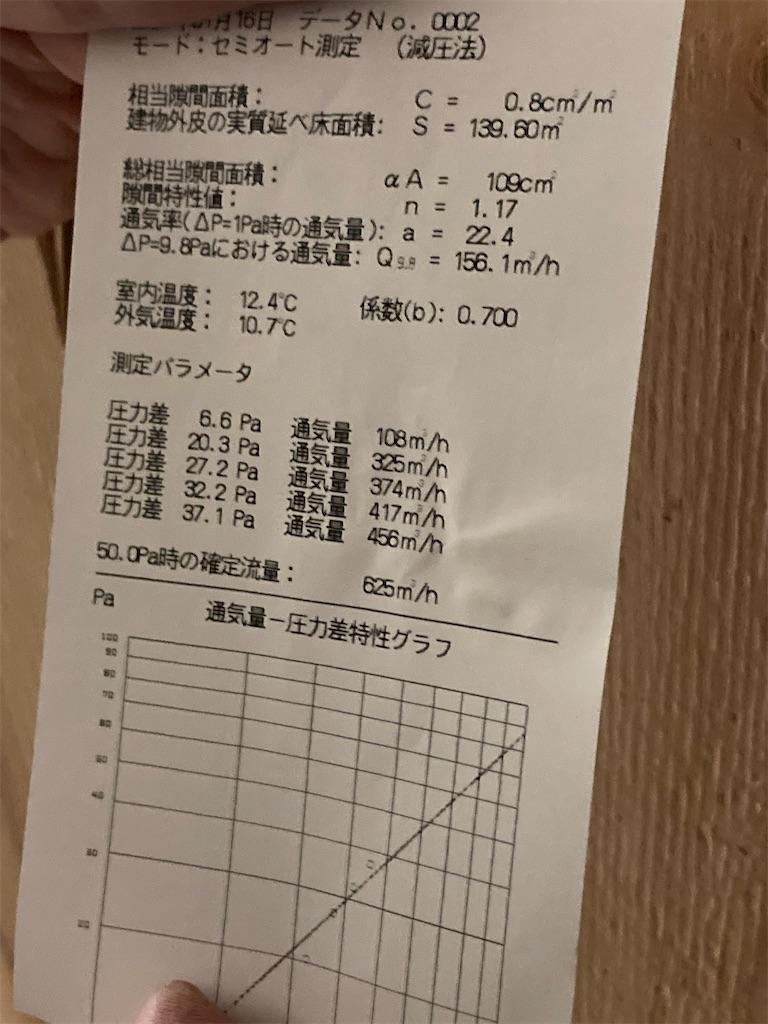 f:id:YutoriPaPa:20210118141025j:image