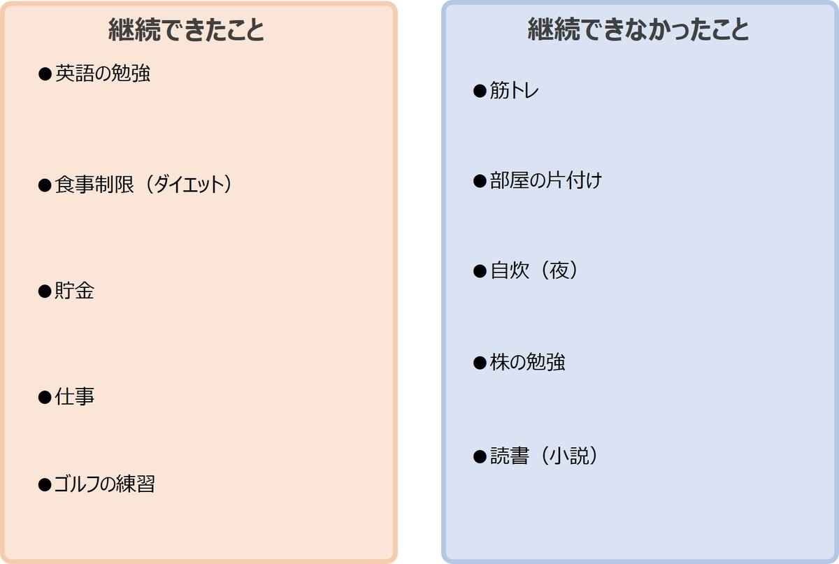 f:id:Yuuki0455:20200211202307j:plain
