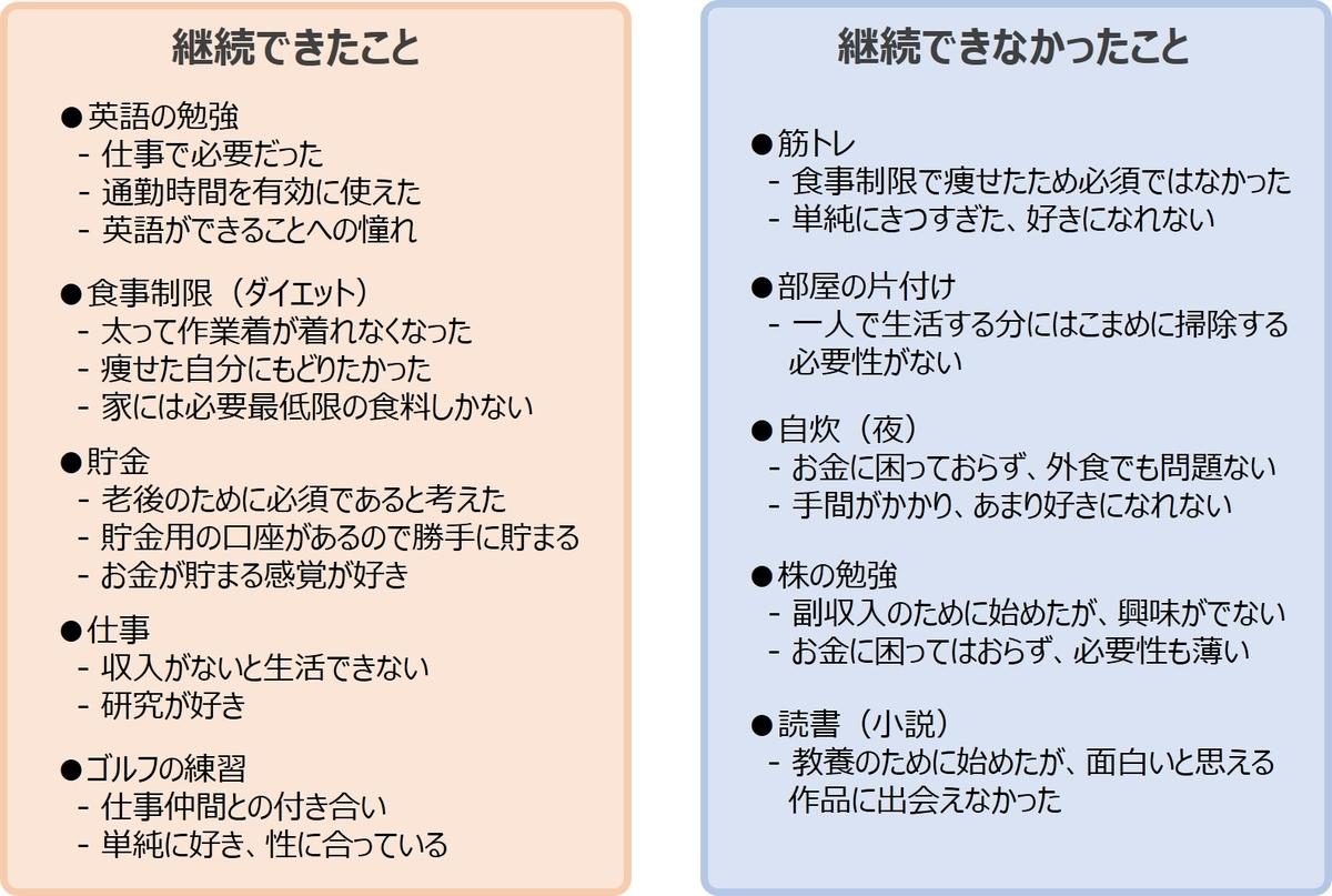 f:id:Yuuki0455:20200211202345j:plain