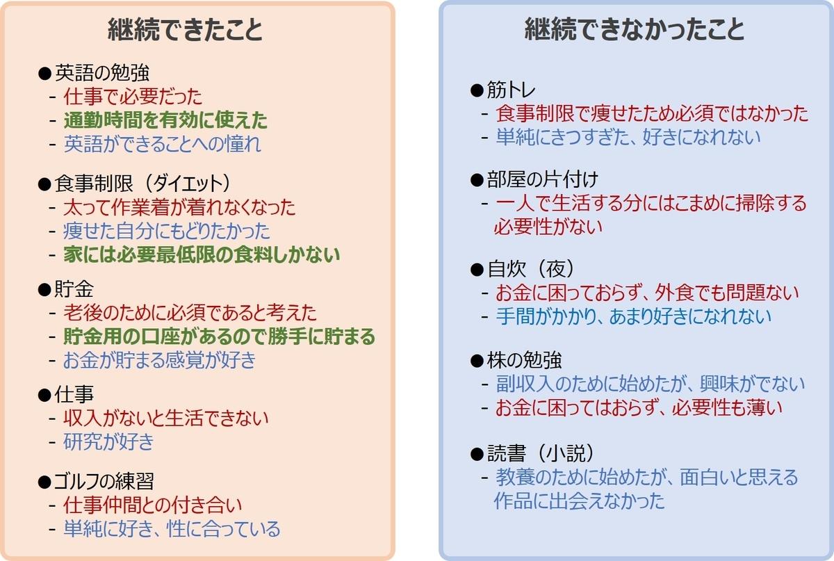f:id:Yuuki0455:20200211202510j:plain