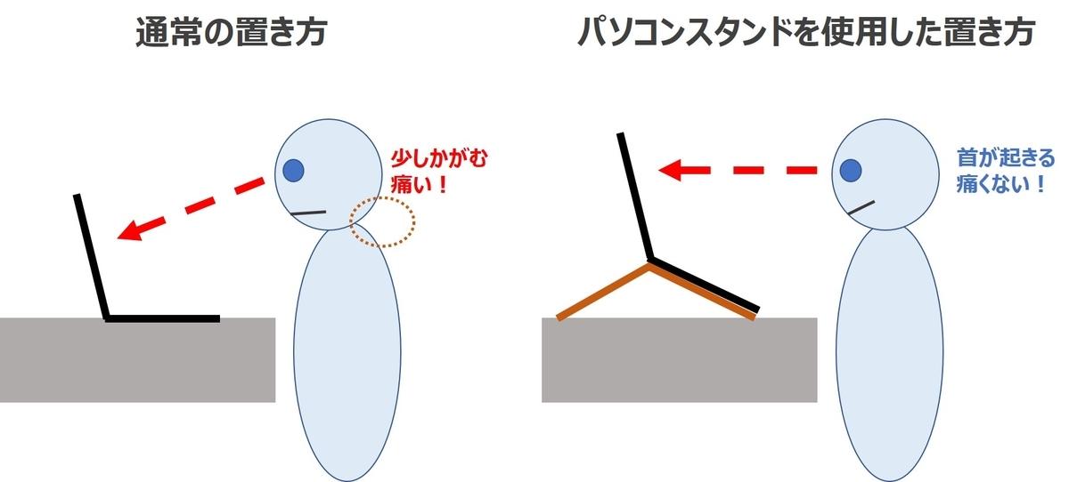 f:id:Yuuki0455:20200215131636j:plain